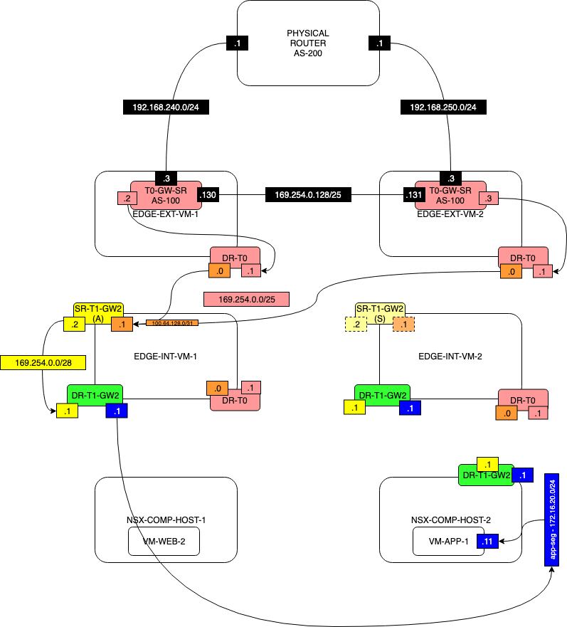 Network-Diagram-TEST2-WITH-T1-SERVICES-STEP-5.2.1.png
