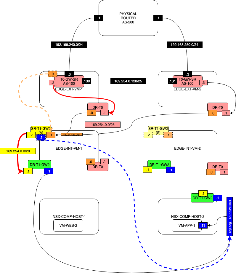 Network-Diagram-TEST2-WITH-T1-SERVICES-STEP-5.2.2.png