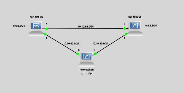 Static routing with BFD vs OSPF Totally Stubby on JunOS